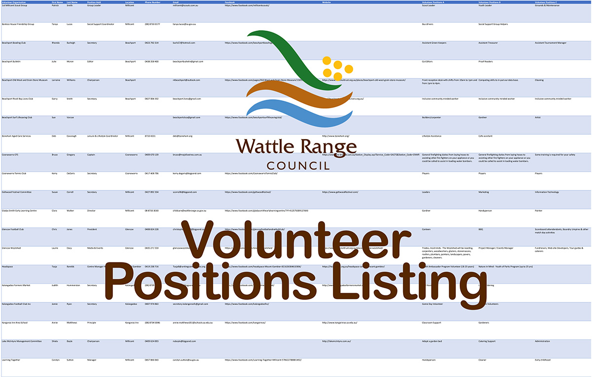 Volunteer Positions Listing Icon
